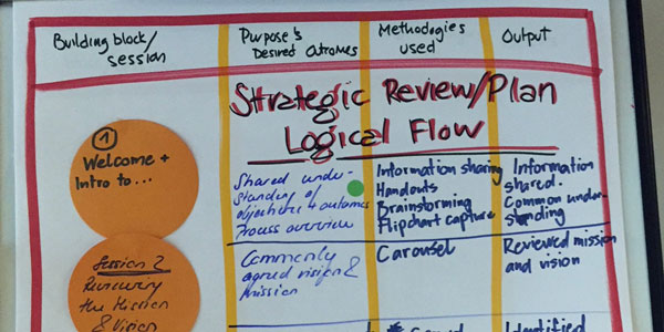 Strategic Review and Planning workshop at Bright Green Learning Academy